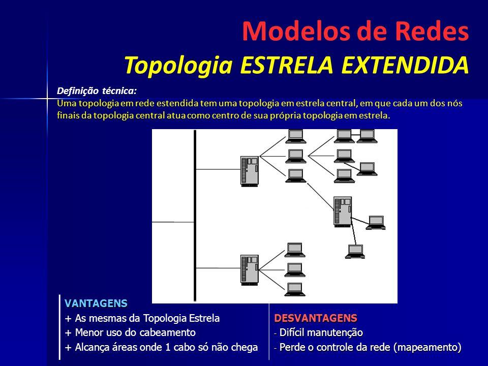 Definição técnica: Uma topologia em rede estendida tem uma topologia em estrela central, em que cada um dos nós finais da topologia central atua como