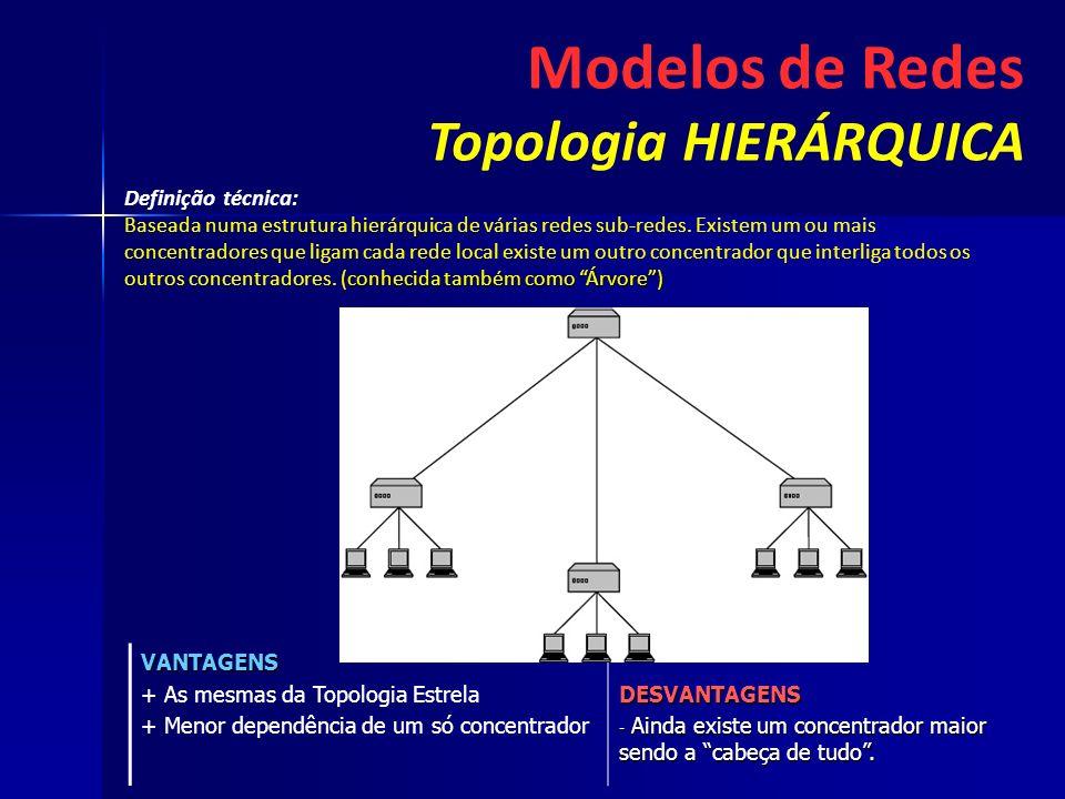 Definição técnica: (conhecida também como Árvore) Baseada numa estrutura hierárquica de várias redes sub-redes. Existem um ou mais concentradores que