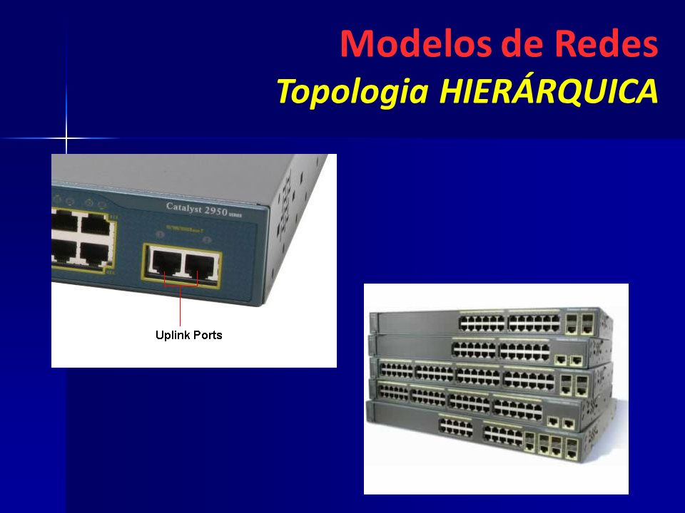 Modelos de Redes Topologia HIERÁRQUICA