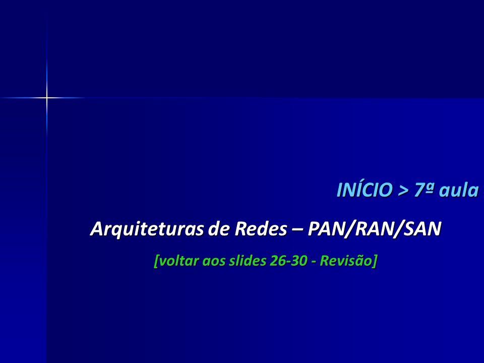 INÍCIO > 7ª aula Arquiteturas de Redes – PAN/RAN/SAN [voltar aos slides 26-30 - Revisão]