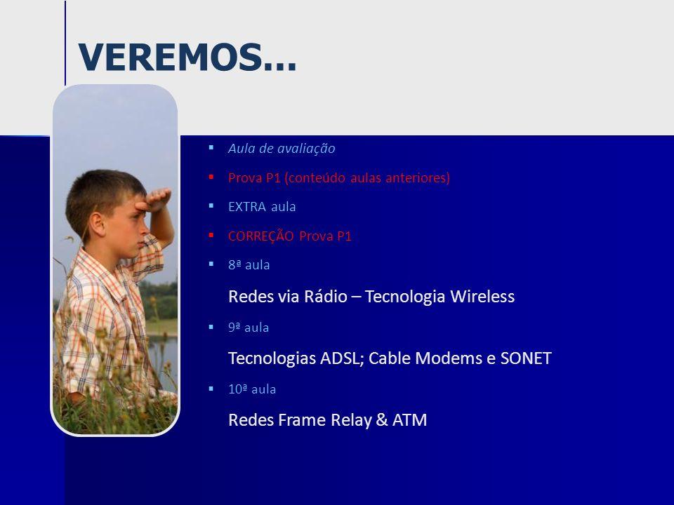 Aula de avaliação Prova P1 (conteúdo aulas anteriores) EXTRA aula CORREÇÃO Prova P1 8ª aula Redes via Rádio – Tecnologia Wireless 9ª aula Tecnologias
