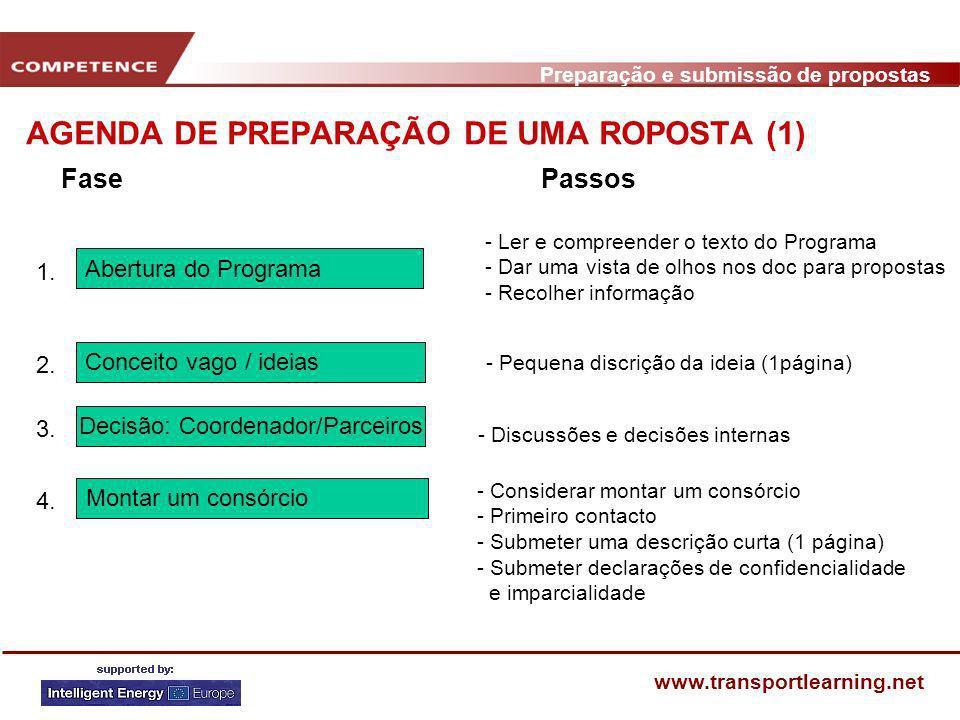 Preparação e submissão de propostas www.transportlearning.net AGENDA DE PREPARAÇÃO DE UMA ROPOSTA (1) FasePassos Decisão: Coordenador/Parceiros 3. Mon