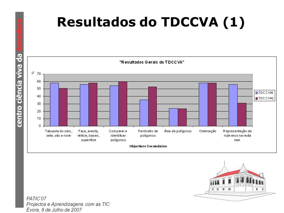 PATIC07 Projectos e Aprendizagens com as TIC Évora, 9 de Julho de 2007 Resultados do TDCCVA (1)