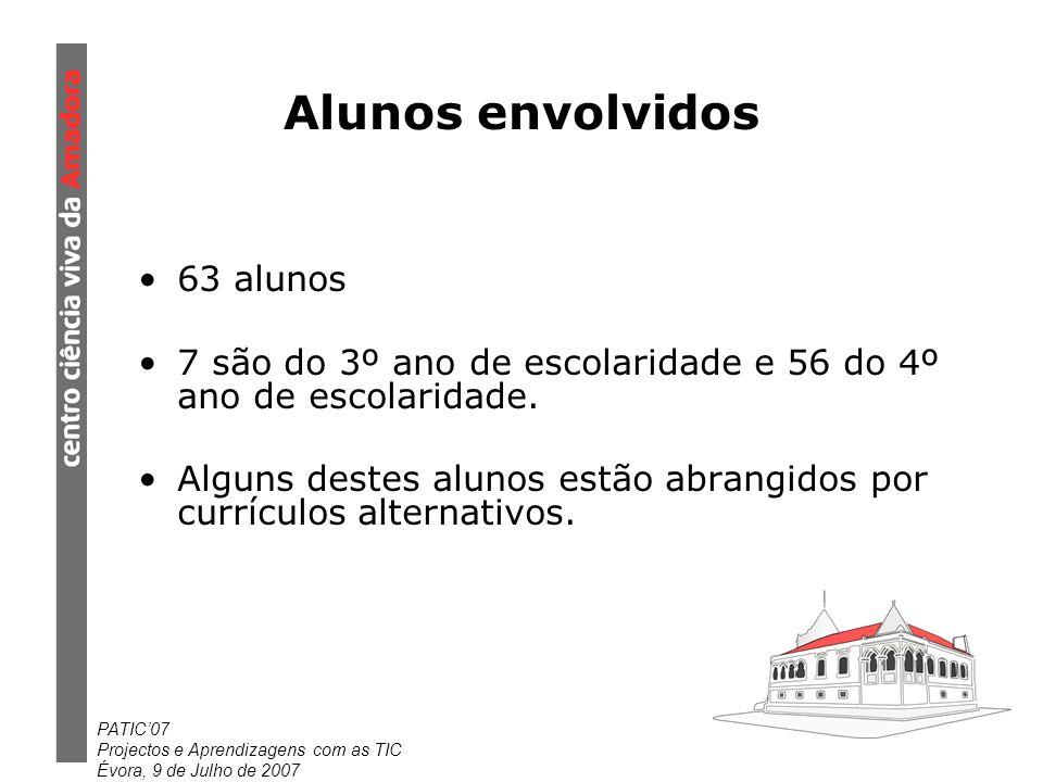 PATIC07 Projectos e Aprendizagens com as TIC Évora, 9 de Julho de 2007 Alunos envolvidos 63 alunos 7 são do 3º ano de escolaridade e 56 do 4º ano de escolaridade.