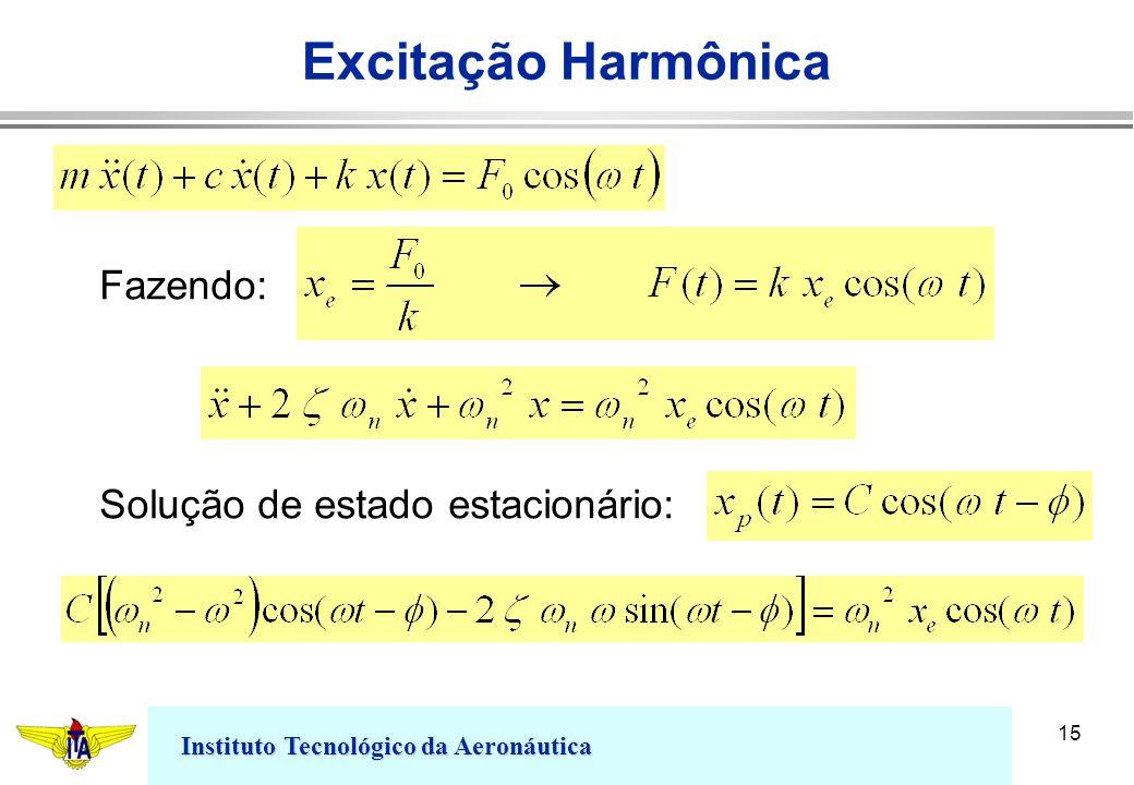 Instituto Tecnológico da Aeronáutica 15 Excitação Harmônica Fazendo: Solução de estado estacionário: