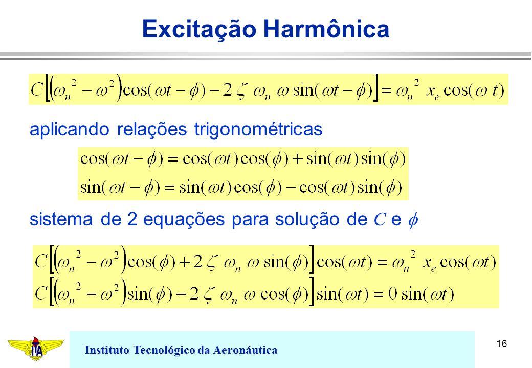 Instituto Tecnológico da Aeronáutica 16 Excitação Harmônica aplicando relações trigonométricas sistema de 2 equações para solução de C e