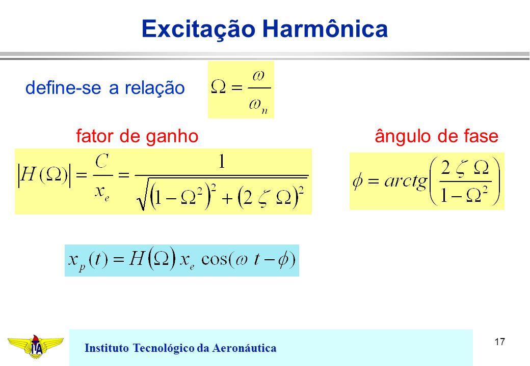 Instituto Tecnológico da Aeronáutica 17 Excitação Harmônica define-se a relação fator de ganho ângulo de fase