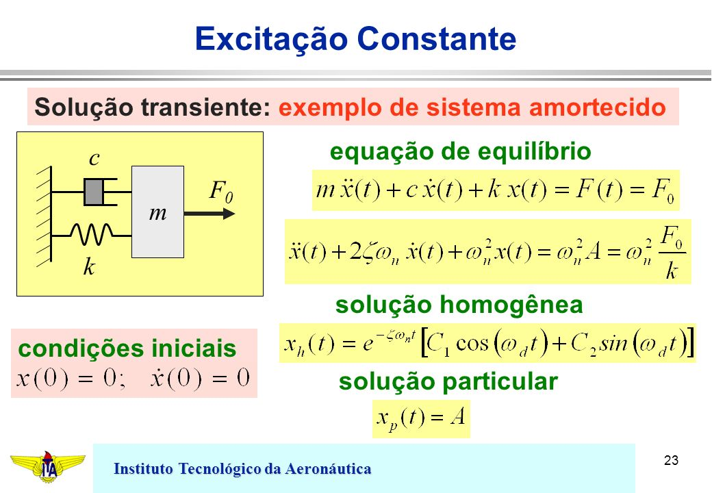 Instituto Tecnológico da Aeronáutica 23 Solução transiente: exemplo de sistema amortecido equação de equilíbrio solução homogênea solução particular c