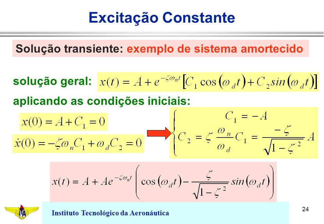 Instituto Tecnológico da Aeronáutica 24 solução geral: aplicando as condições iniciais: Excitação Constante Solução transiente: exemplo de sistema amo