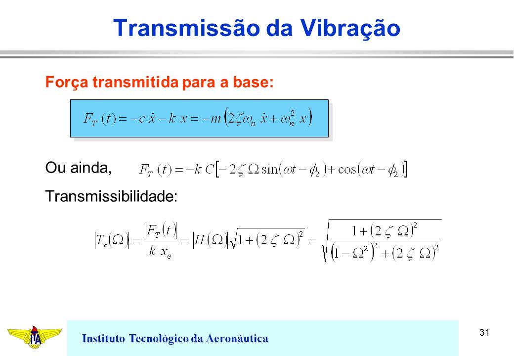 Instituto Tecnológico da Aeronáutica 31 Transmissão da Vibração Força transmitida para a base: Ou ainda, Transmissibilidade: