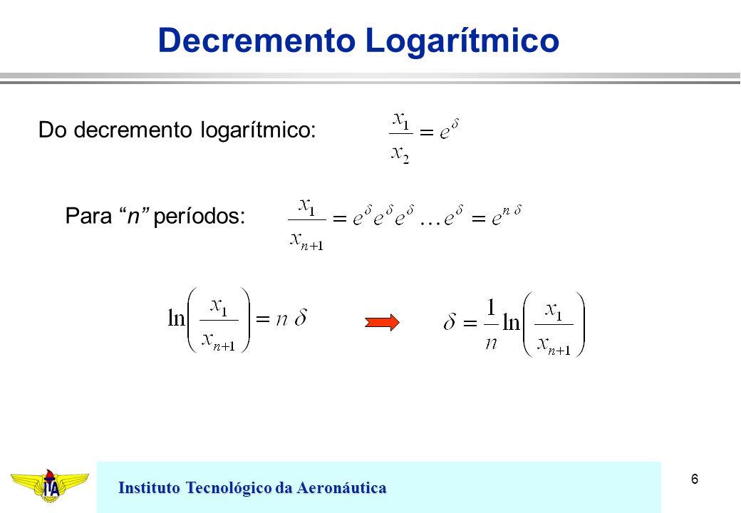 Instituto Tecnológico da Aeronáutica 6 Decremento Logarítmico Do decremento logarítmico:Para n períodos: