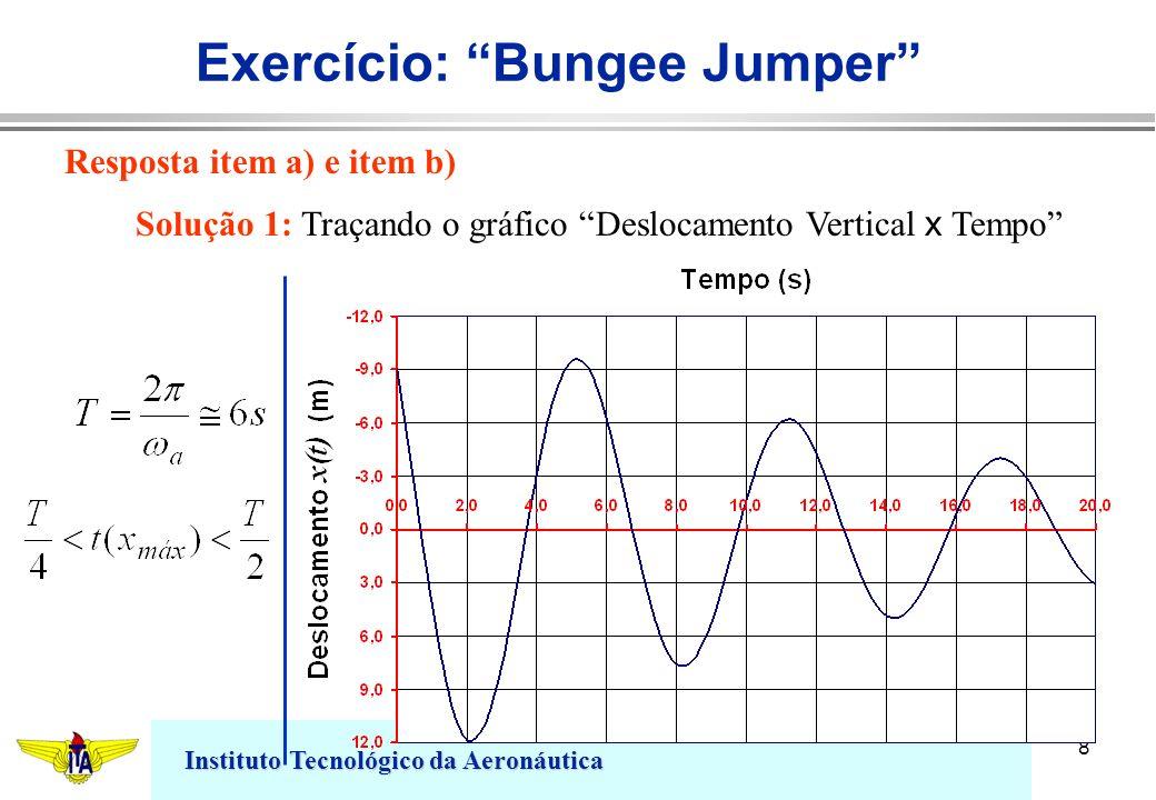 Instituto Tecnológico da Aeronáutica 8 Exercício: Bungee Jumper Solução 1: Traçando o gráfico Deslocamento Vertical x Tempo Resposta item a) e item b)