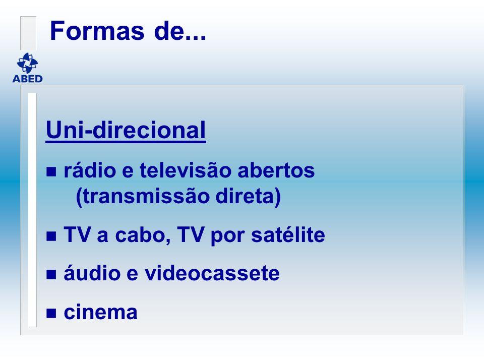 Formas de... Uni-direcional n rádio e televisão abertos (transmissão direta) n TV a cabo, TV por satélite n áudio e videocassete n cinema