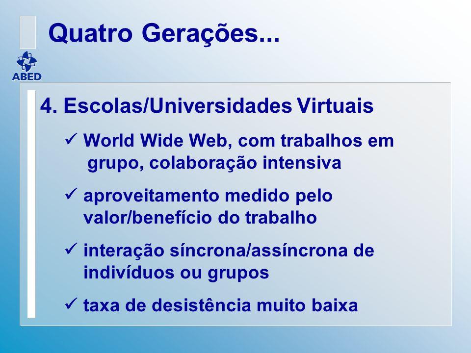 4. Escolas/Universidades Virtuais World Wide Web, com trabalhos em grupo, colaboração intensiva aproveitamento medido pelo valor/benefício do trabalho