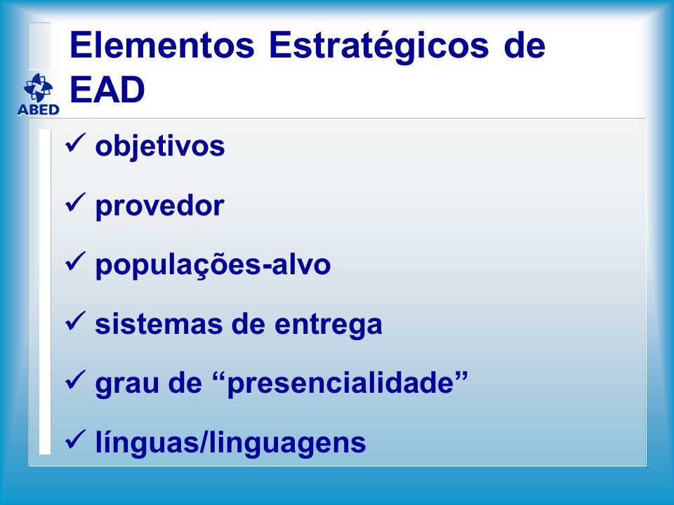 Elementos Estratégicos de EAD objetivos provedor populações-alvo sistemas de entrega grau de presencialidade línguas/linguagens
