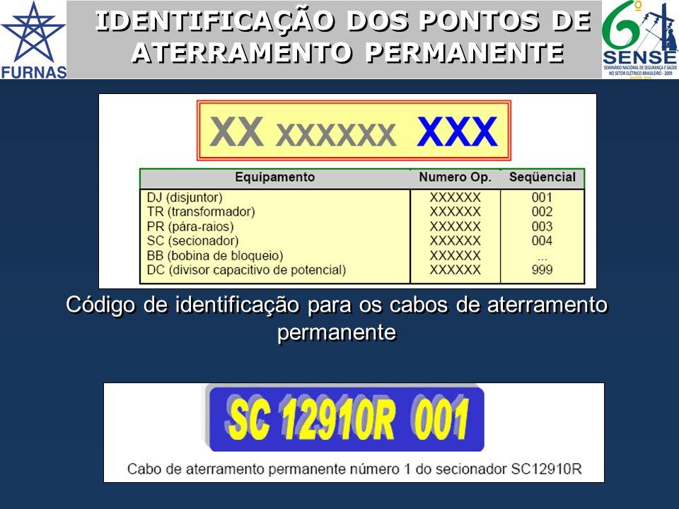 Código de identificação para os cabos de aterramento permanente IDENTIFICAÇÃO DOS PONTOS DE ATERRAMENTO PERMANENTE IDENTIFICAÇÃO DOS PONTOS DE ATERRAM