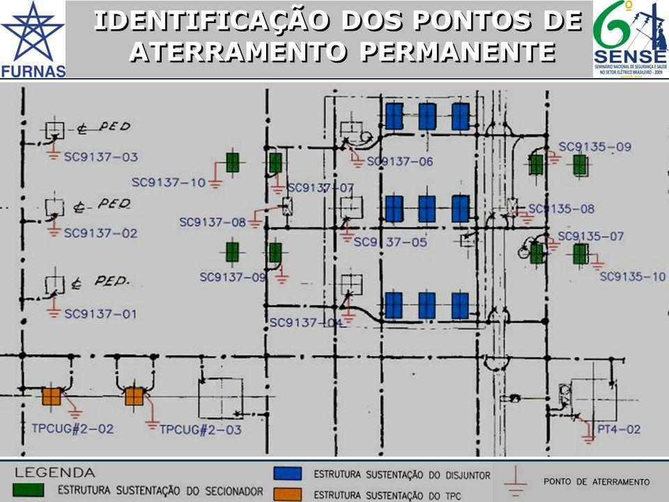 IDENTIFICAÇÃO DOS PONTOS DE ATERRAMENTO PERMANENTE IDENTIFICAÇÃO DOS PONTOS DE ATERRAMENTO PERMANENTE