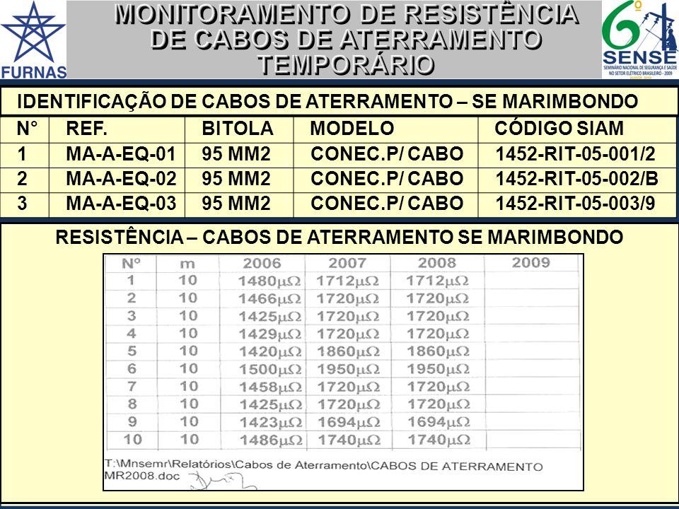 N°N°REF.BITOLAMODELOCÓDIGO SIAM 1MA-A-EQ-0195 MM2CONEC.P/ CABO1452-RIT-05-001/2 2MA-A-EQ-0295 MM2CONEC.P/ CABO1452-RIT-05-002/B 3MA-A-EQ-0395 MM2CONEC