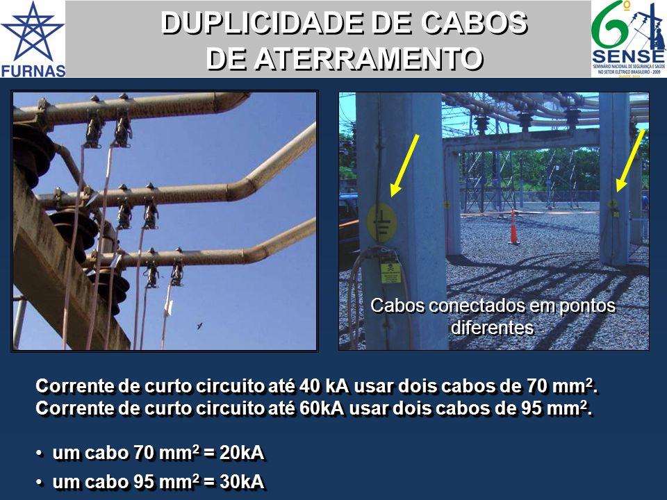 Cabos conectados em pontos diferentes Cabos conectados em pontos diferentes Corrente de curto circuito até 40 kA usar dois cabos de 70 mm 2. Corrente