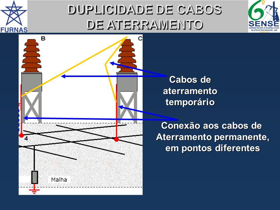 Cabos de aterramento temporário Conexão aos cabos de Aterramento permanente, em pontos diferentes Malha