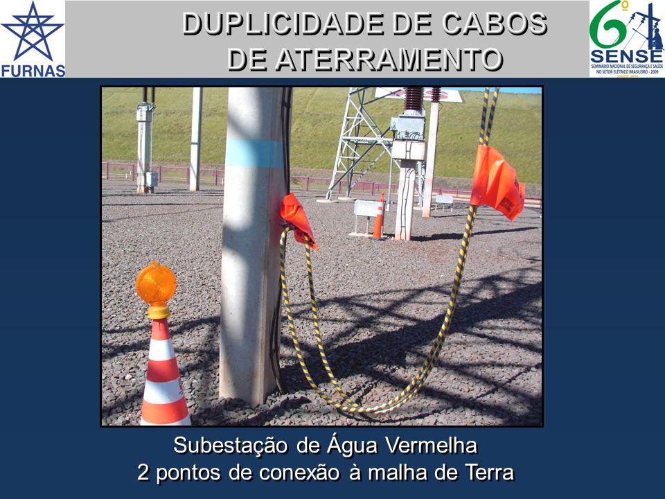 Subestação de Água Vermelha 2 pontos de conexão à malha de Terra Subestação de Água Vermelha 2 pontos de conexão à malha de Terra