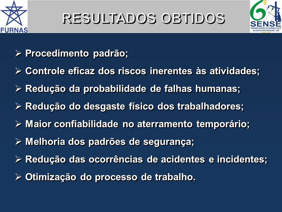 Procedimento padrão; Controle eficaz dos riscos inerentes às atividades; Redução da probabilidade de falhas humanas; Redução do desgaste físico dos tr