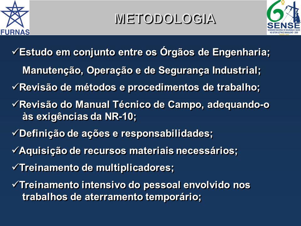 Estudo em conjunto entre os Órgãos de Engenharia; Manutenção, Operação e de Segurança Industrial; Revisão de métodos e procedimentos de trabalho; Revi
