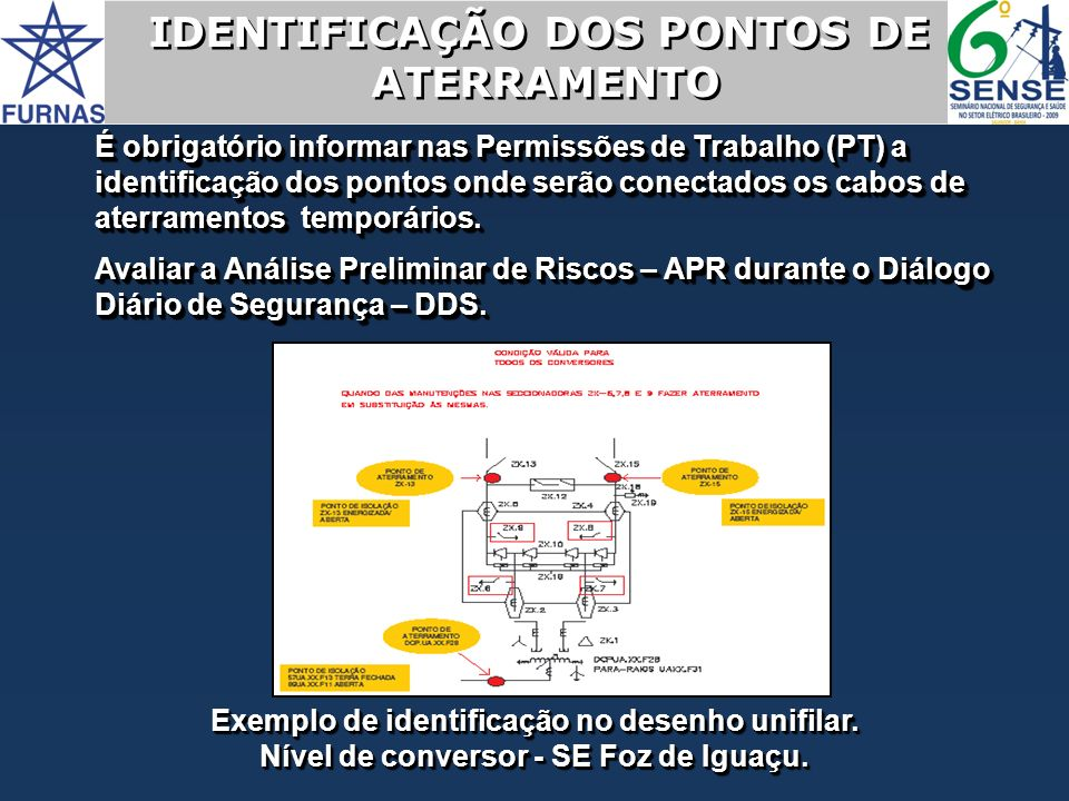 Exemplo de identificação no desenho unifilar. Nível de conversor - SE Foz de Iguaçu. Exemplo de identificação no desenho unifilar. Nível de conversor