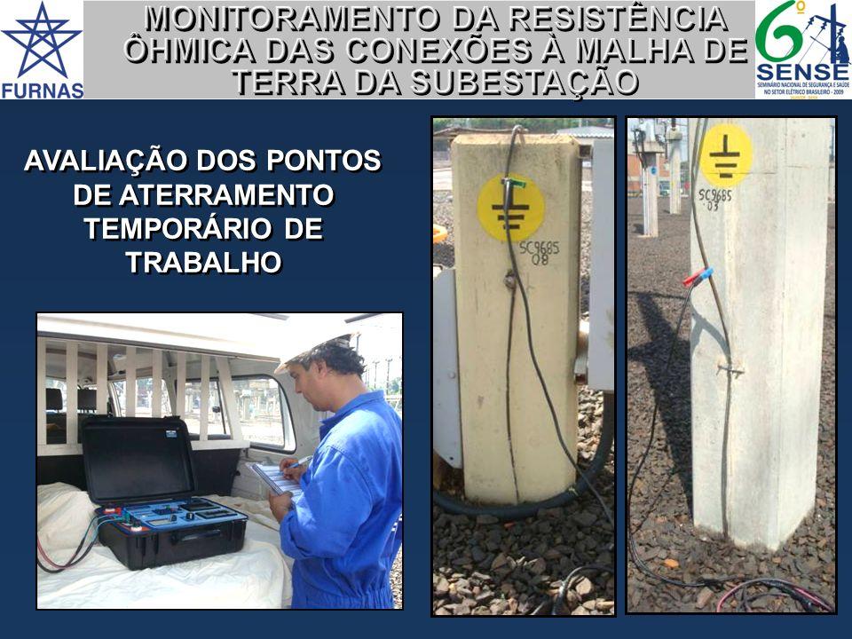 AVALIAÇÃO DOS PONTOS DE ATERRAMENTO TEMPORÁRIO DE TRABALHO AVALIAÇÃO DOS PONTOS DE ATERRAMENTO TEMPORÁRIO DE TRABALHO