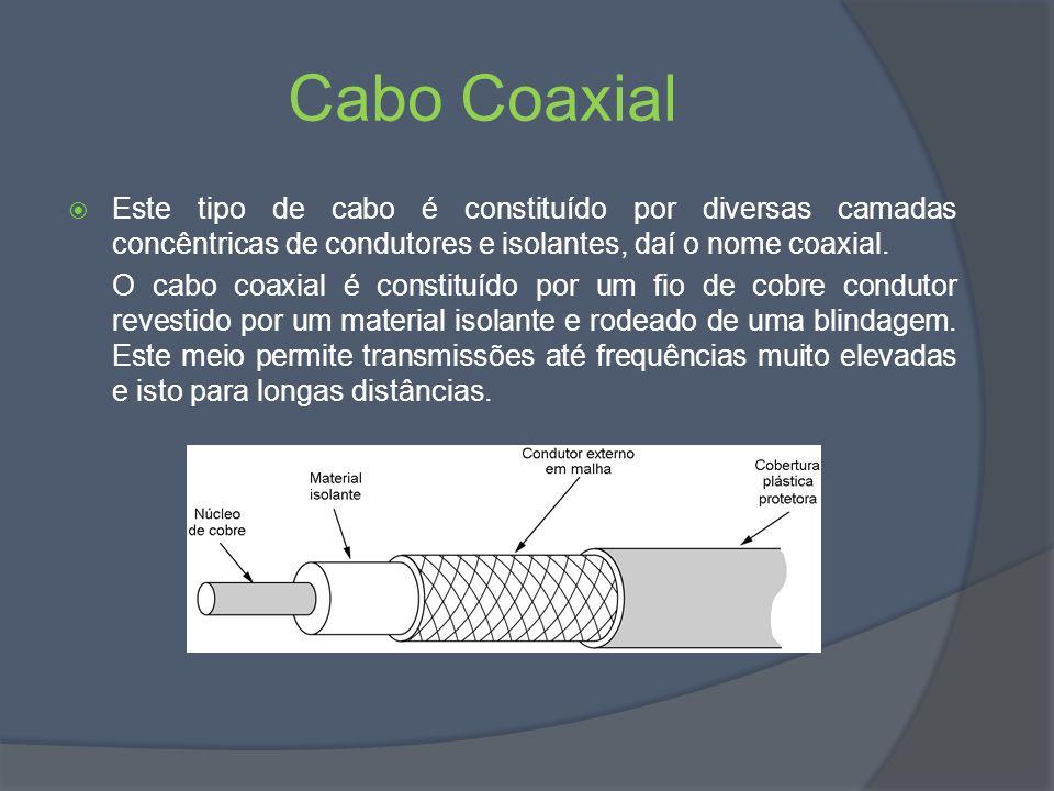 Cabo Coaxial Este tipo de cabo é constituído por diversas camadas concêntricas de condutores e isolantes, daí o nome coaxial.