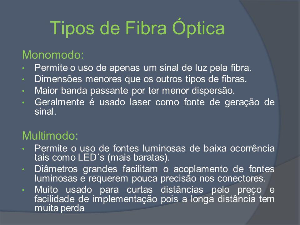 Tipos de Fibra Óptica Monomodo: Permite o uso de apenas um sinal de luz pela fibra.