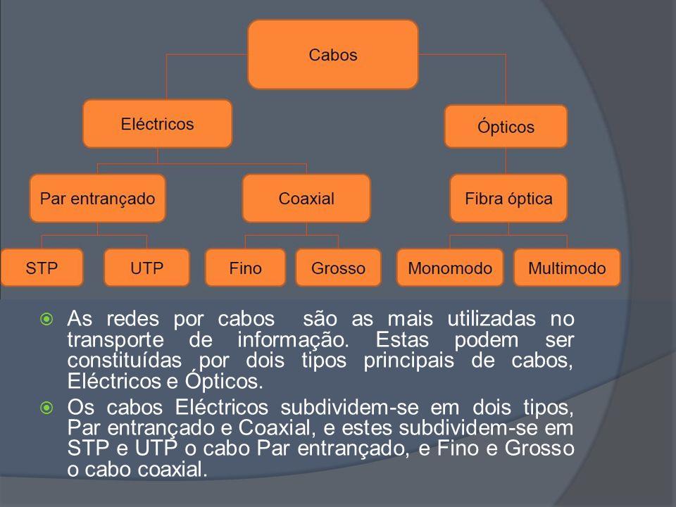 As redes por cabos são as mais utilizadas no transporte de informação.