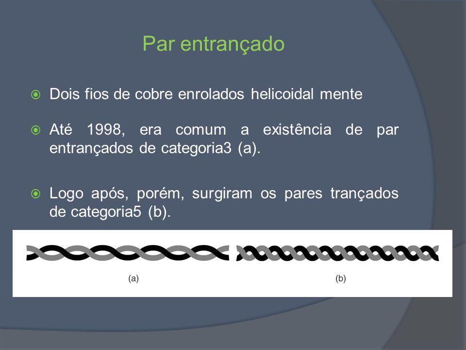 Par entrançado Dois fios de cobre enrolados helicoidal mente Até 1998, era comum a existência de par entrançados de categoria3 (a).
