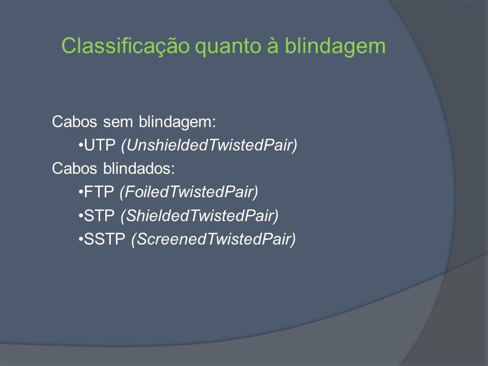 Classificação quanto à blindagem Cabos sem blindagem: UTP (UnshieldedTwistedPair) Cabos blindados: FTP (FoiledTwistedPair) STP (ShieldedTwistedPair) SSTP (ScreenedTwistedPair)