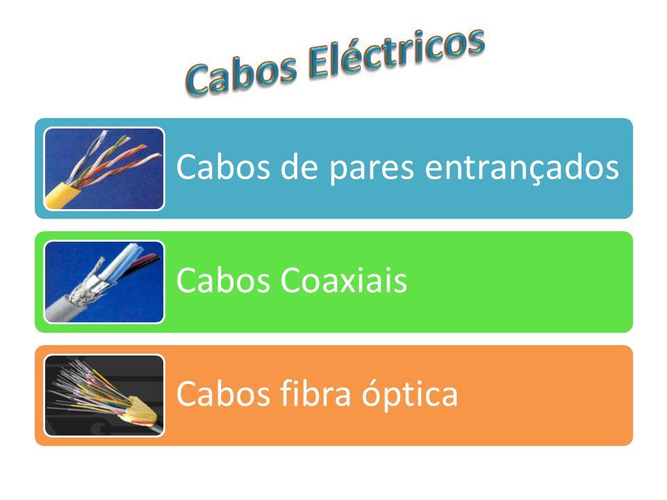 Cabos de pares entrançados Cabos Coaxiais Cabos fibra óptica