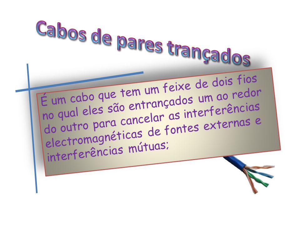 É um cabo que tem um feixe de dois fios no qual eles são entrançados um ao redor do outro para cancelar as interferências electromagnéticas de fontes
