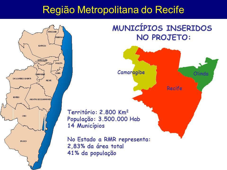 Recife Olinda Camaragibe Região Metropolitana do Recife MUNICÍPIOS INSERIDOS NO PROJETO: Território: 2.800 Km 2 População: 3.500.000 Hab 14 Municípios No Estado a RMR representa: 2,83% da área total 41% da população