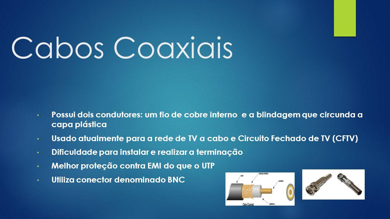 Cabos Coaxiais Possui dois condutores: um fio de cobre interno e a blindagem que circunda a capa plástica Usado atualmente para a rede de TV a cabo e
