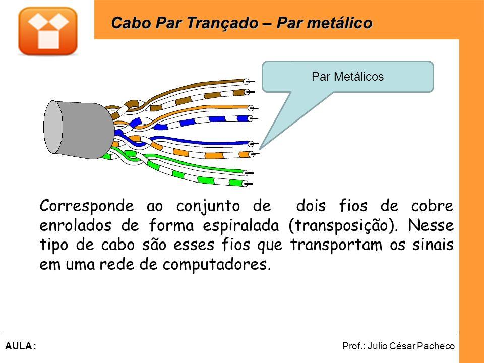 Ferramentas de Desenvolvimento Web Prof.: Julio César PachecoAULA : Corresponde ao conjunto de dois fios de cobre enrolados de forma espiralada (trans