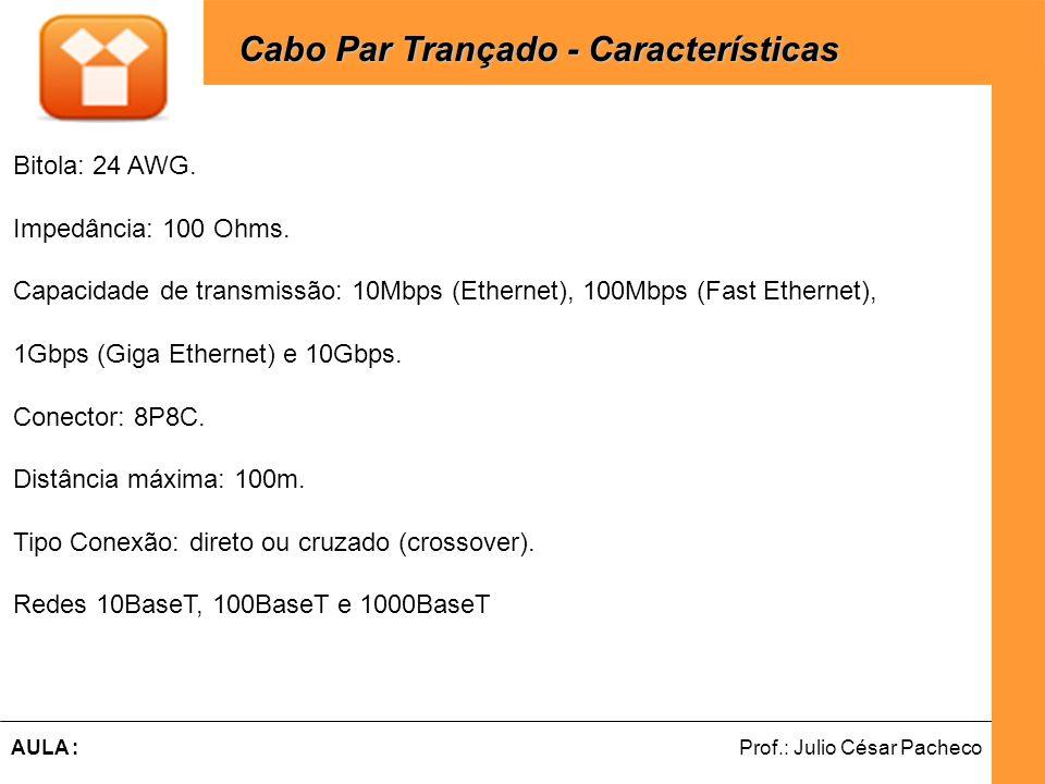 Ferramentas de Desenvolvimento Web Prof.: Julio César PachecoAULA : Cabo Par Trançado - Características Cabo Par Trançado - Características Bitola: 24