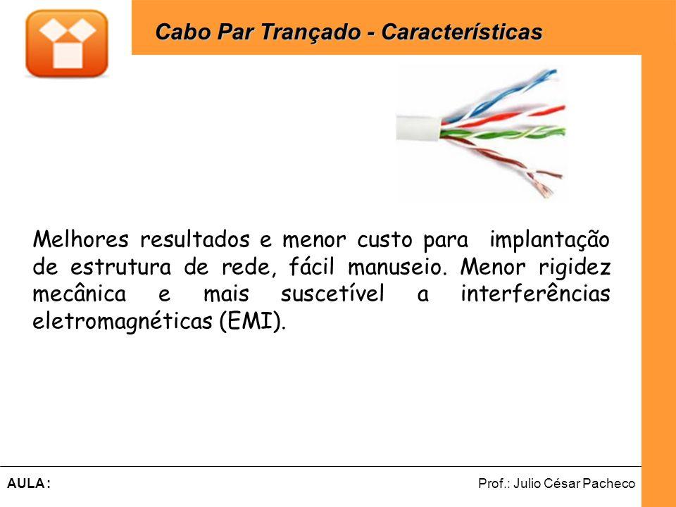 Ferramentas de Desenvolvimento Web Prof.: Julio César PachecoAULA : Camada isolante plástica que protege a blindagem evitando que ela entre em contato