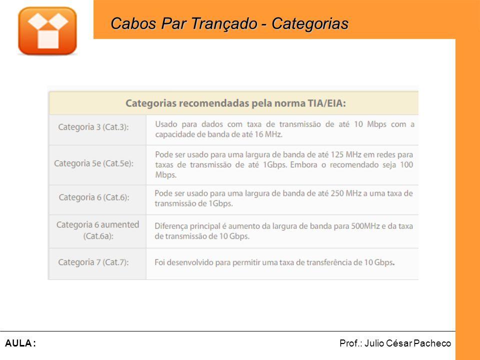 Ferramentas de Desenvolvimento Web Prof.: Julio César PachecoAULA : Cabos Par Trançado - Categorias Cabos Par Trançado - Categorias