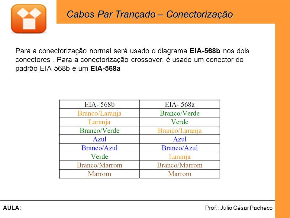 Ferramentas de Desenvolvimento Web Prof.: Julio César PachecoAULA : Cabos Par Trançado – Conectorização Cabos Par Trançado – Conectorização Para a con