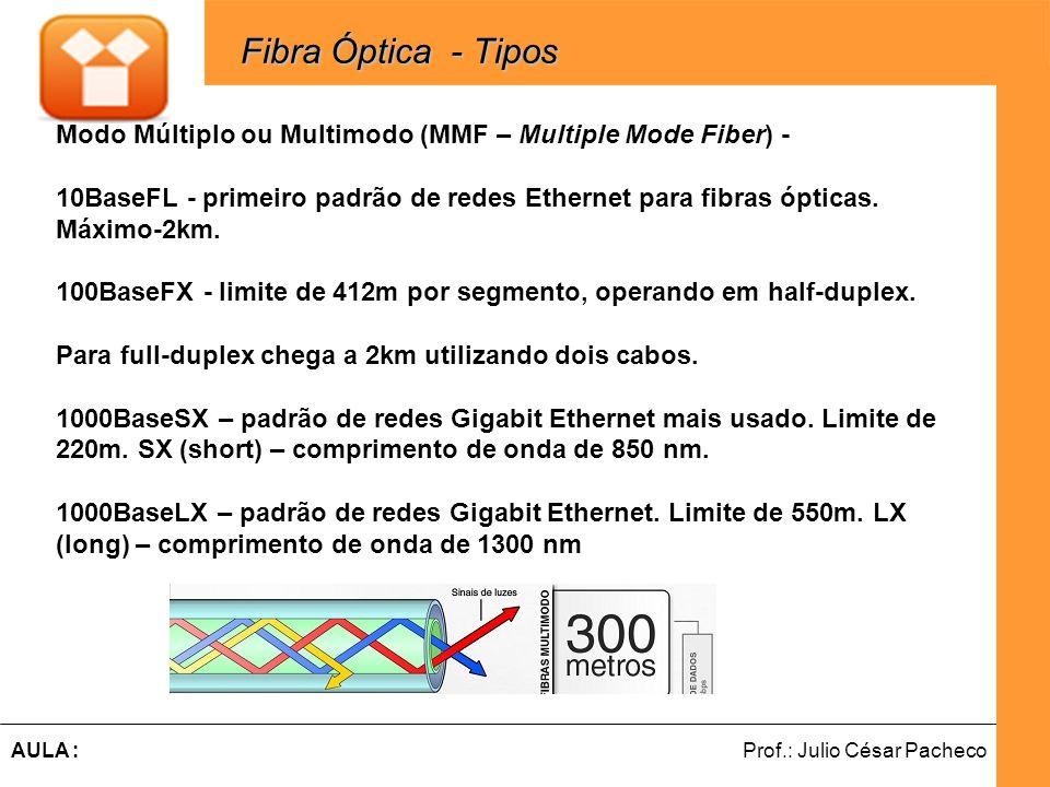Ferramentas de Desenvolvimento Web Prof.: Julio César PachecoAULA : Fibra Óptica - Tipos Fibra Óptica - Tipos Modo Múltiplo ou Multimodo (MMF – Multip