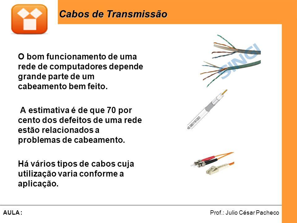 Ferramentas de Desenvolvimento Web Prof.: Julio César PachecoAULA : O bom funcionamento de uma rede de computadores depende grande parte de um cabeame
