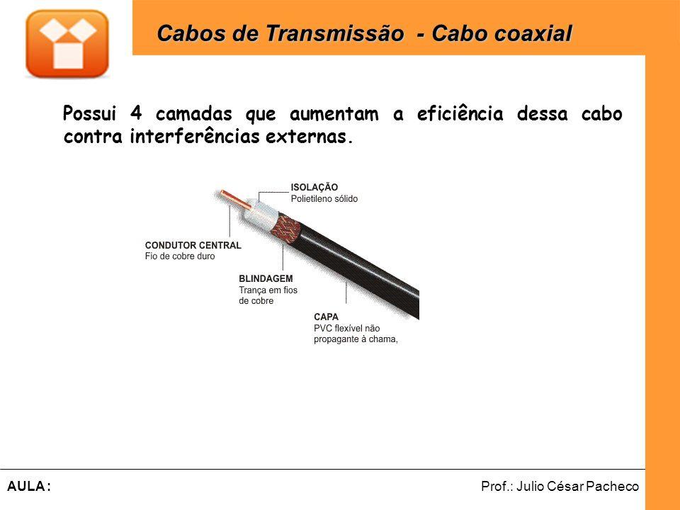 Ferramentas de Desenvolvimento Web Prof.: Julio César PachecoAULA : Consiste de dois condutores cilíndricos, um interno e outro externo, separados por um material dielétrico.