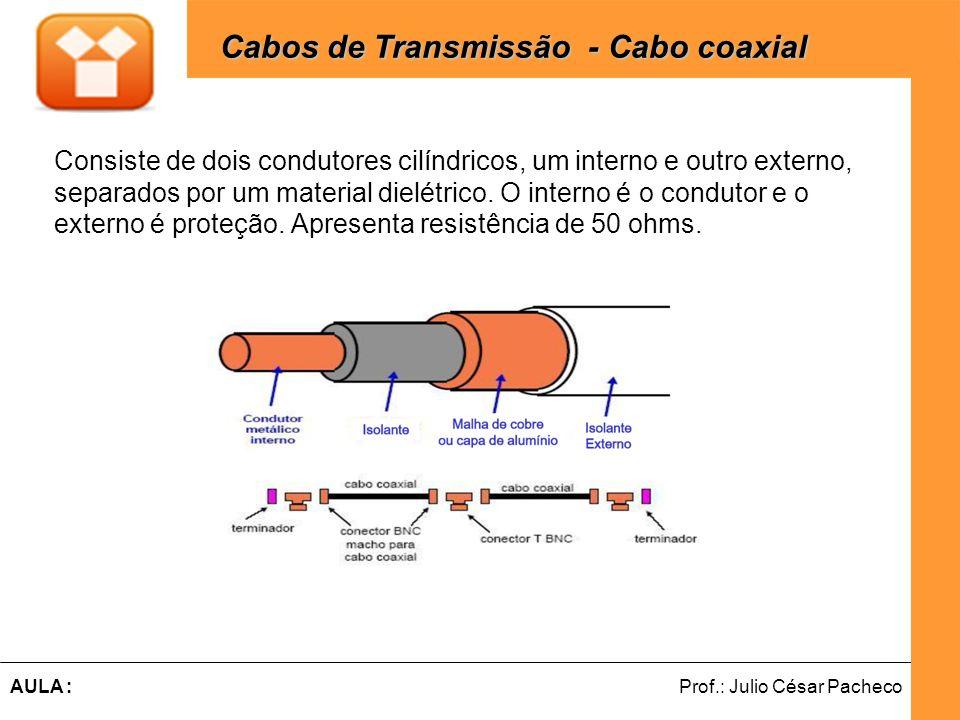 Ferramentas de Desenvolvimento Web Prof.: Julio César PachecoAULA : Consiste de dois condutores cilíndricos, um interno e outro externo, separados por