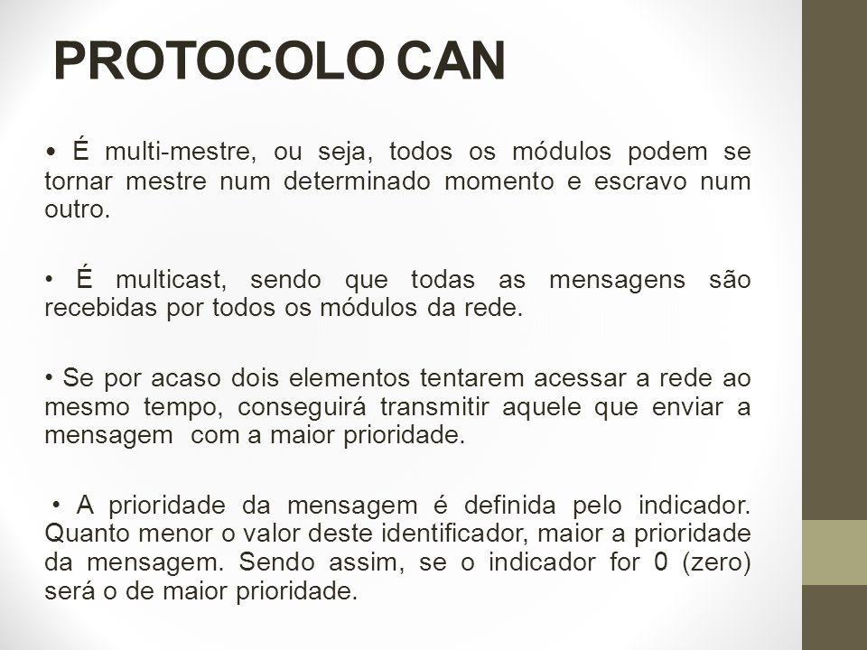 PROTOCOLO CAN É multi-mestre, ou seja, todos os módulos podem se tornar mestre num determinado momento e escravo num outro. É multicast, sendo que tod