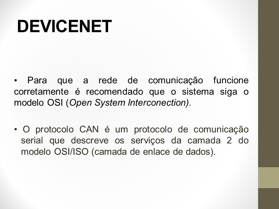 DEVICENET Para que a rede de comunicação funcione corretamente é recomendado que o sistema siga o modelo OSI (Open System Interconection). O protocolo