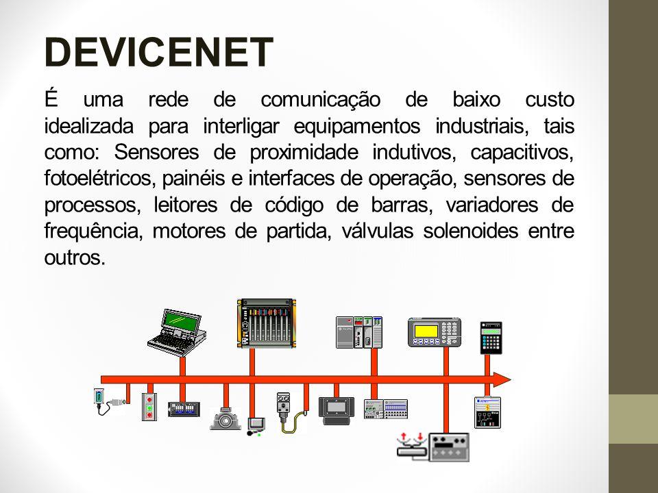 MEIO FÍSICO A rede DeviceNet utiliza um cabo padrão de 2 pares trançados, sendo um dos pares responsável pela distribuição da alimentação 24Vcc nos diversos nós, e o outro utilizado para o sinal de comunicação.